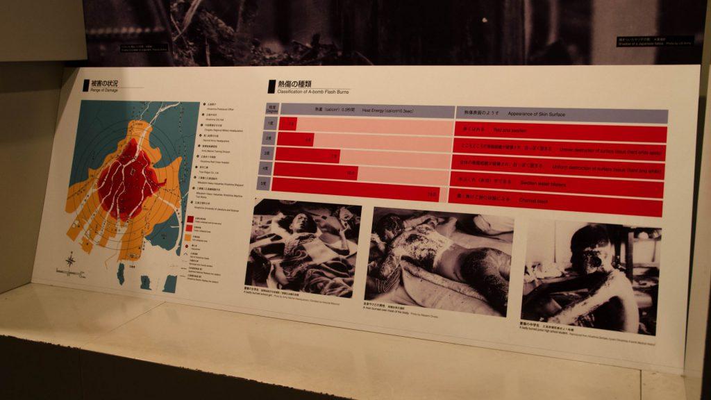 Illustration der Atombomben-Opfer von Hiroshima